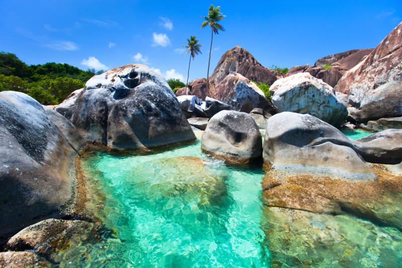 British Virgin Island Taxation